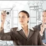 Inovacije – Ključ opstanka